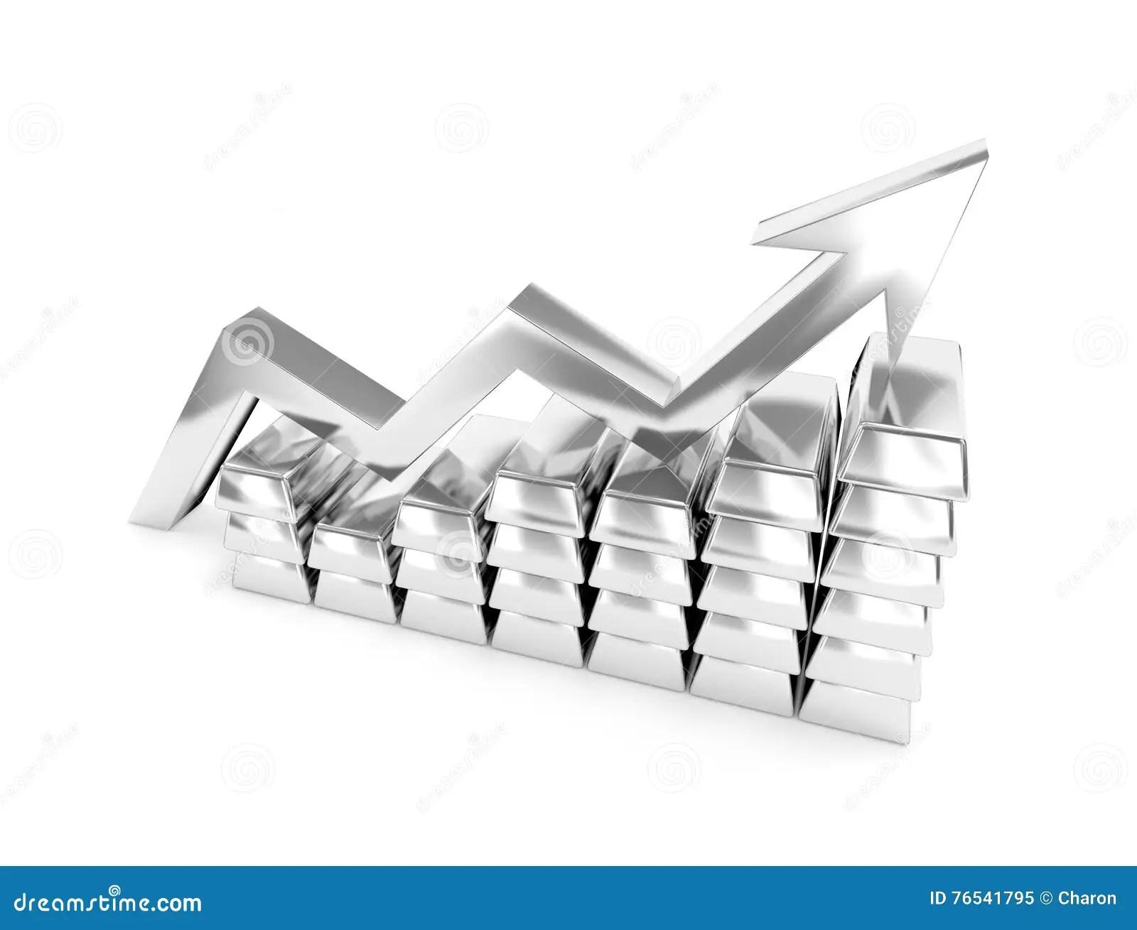 hight resolution of silver index chart titanium ingots