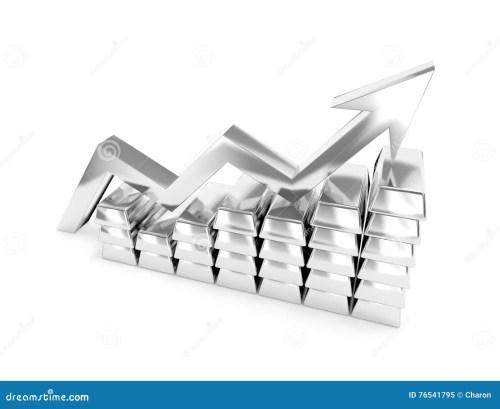 small resolution of silver index chart titanium ingots