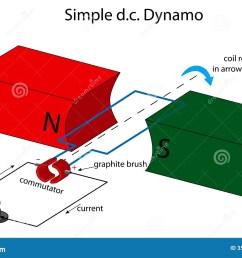 simple diagram of ac generator [ 1300 x 952 Pixel ]