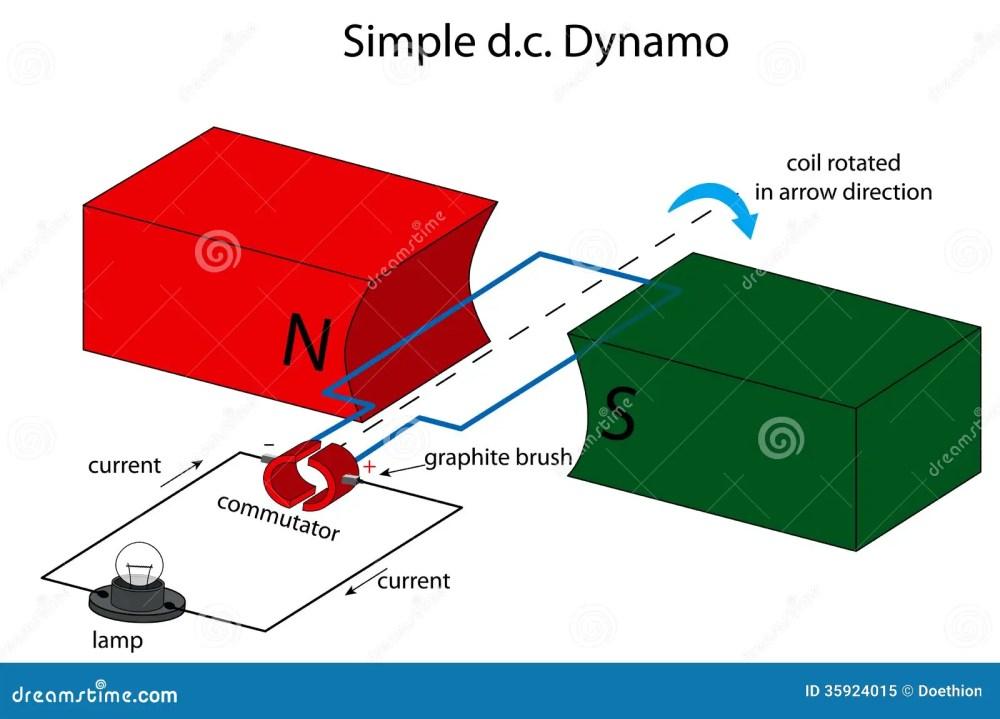 medium resolution of simple diagram of ac generator