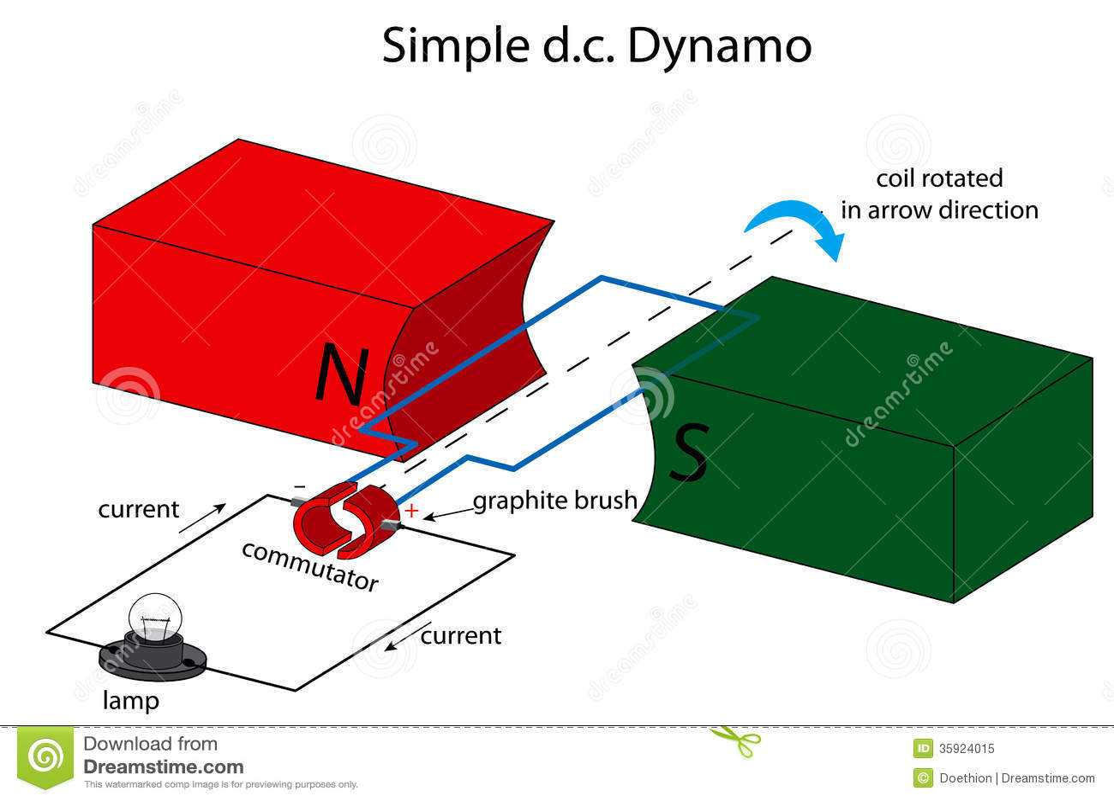 hight resolution of simple diagram of ac generator