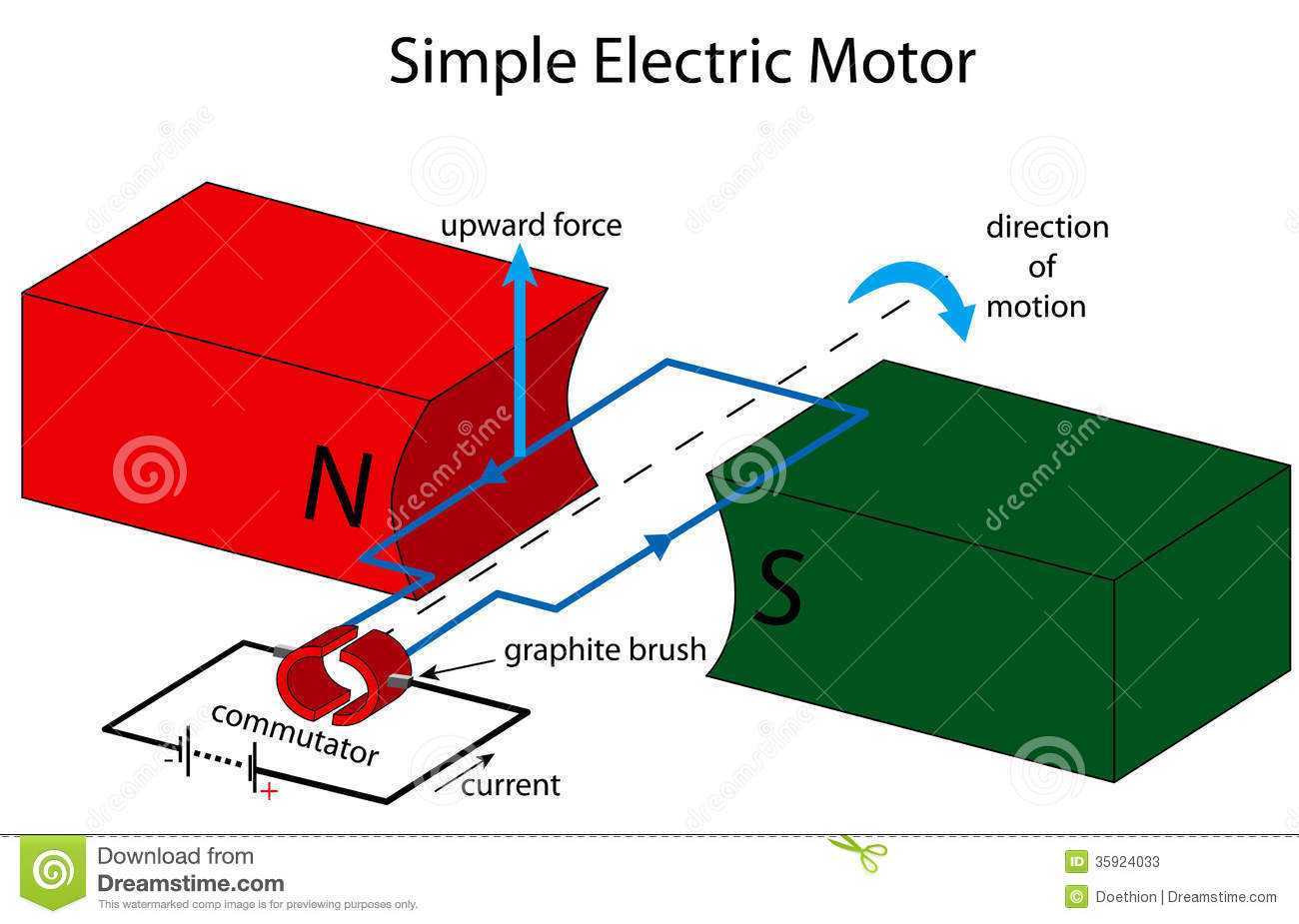 Schematic Diagram Of Electric Motor Electric Motor Diagram Schematic