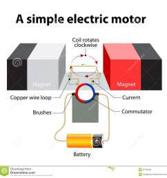 simple electric motor vector diagram [ 1300 x 1342 Pixel ]