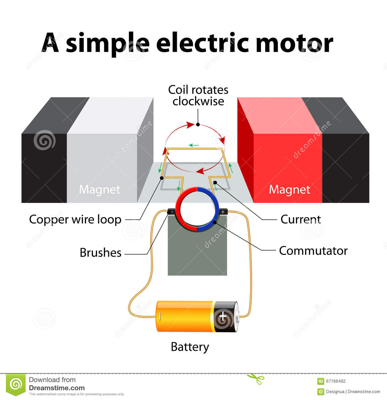 coil split wiring diagram motor contactor simple electric motor. vector stock - illustration of battery, north: 67166492