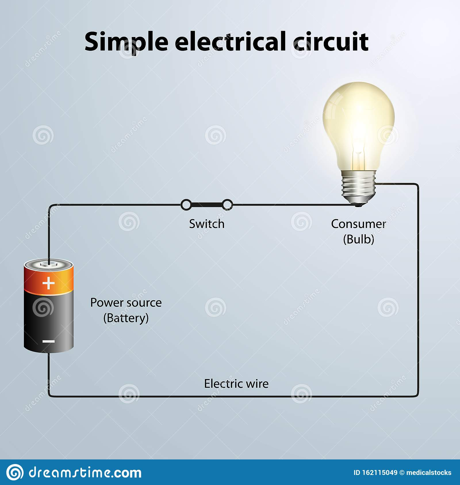 Simple Electrical Circuit With Light Bulb Vector