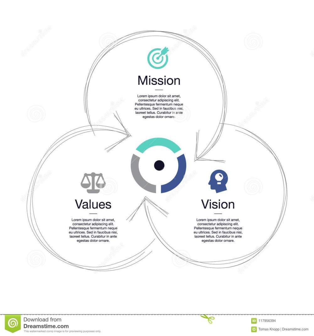medium resolution of simple visualization for mission vision and values diagram schema isolated on light background easy to use for your website or presentation