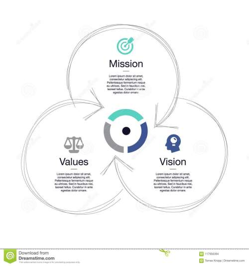 small resolution of simple visualization for mission vision and values diagram schema isolated on light background easy to use for your website or presentation