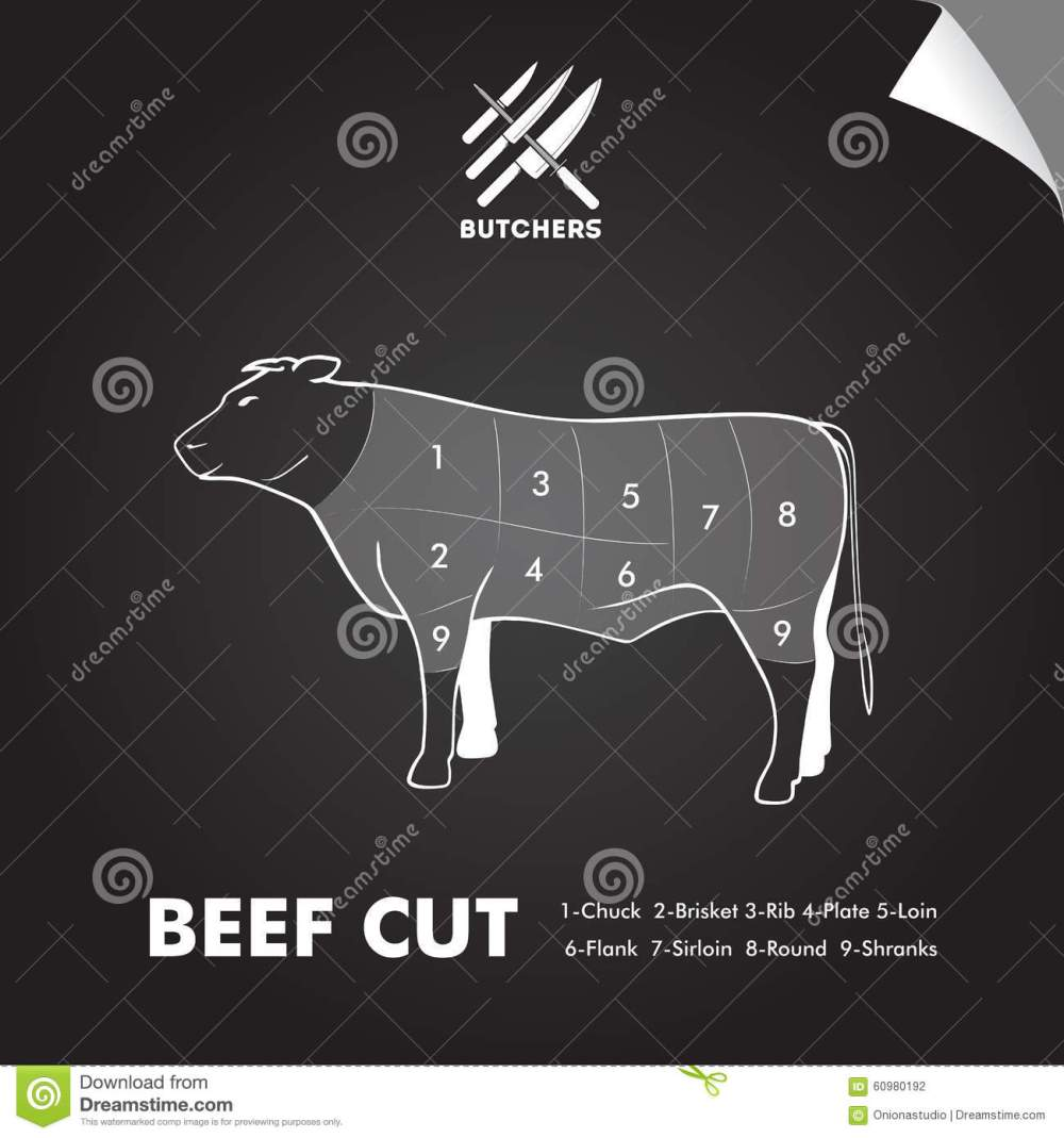 medium resolution of simply beef meat cutting diagram on blackboard sheet butchers sign poster