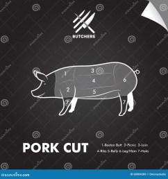 simply pork meat cutting diagram on blackboard sheet butchers sign  [ 1300 x 1390 Pixel ]