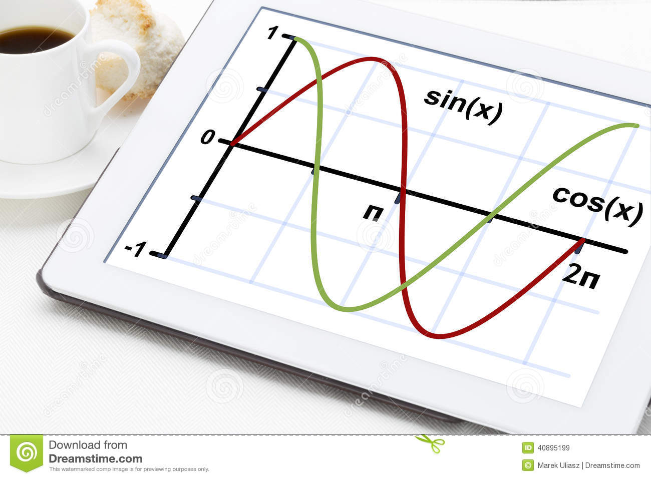 Sine And Cosine Functions Stock Image Image Ofysis