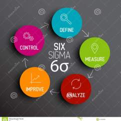House Of Quality Six Sigma Diagram 3 Types Rainfall Diagrams Scheme Concept Stock Vector Image