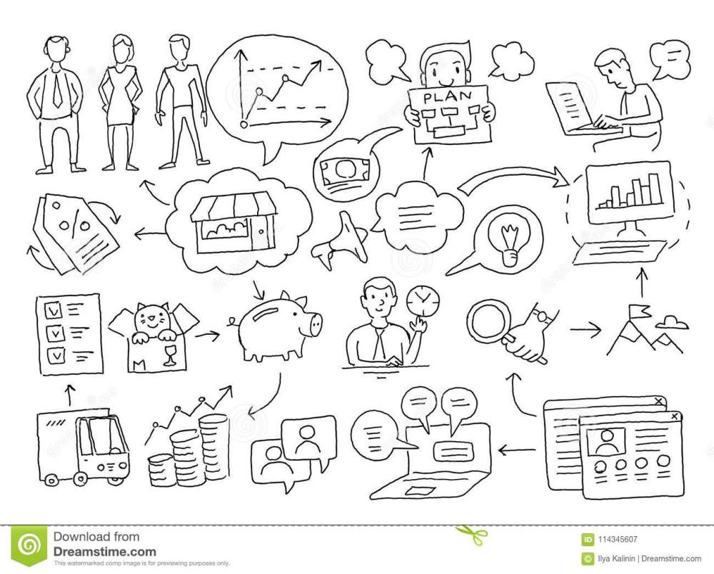 medium resolution of business plan presentation freehand drawing marketing and planning of sales on internet advancement promotion hand drawn black line vector stock clipart