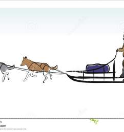 sled dogs drawing of a sled dogs in the snow royalty free illustration [ 1300 x 865 Pixel ]