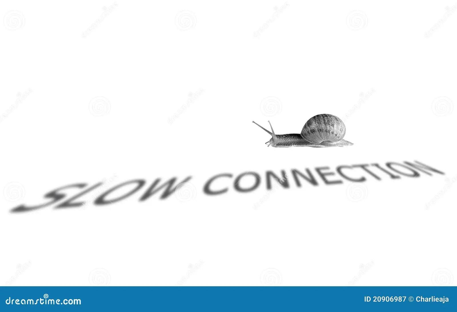 Internet Connection: Internet Connection Is Slow