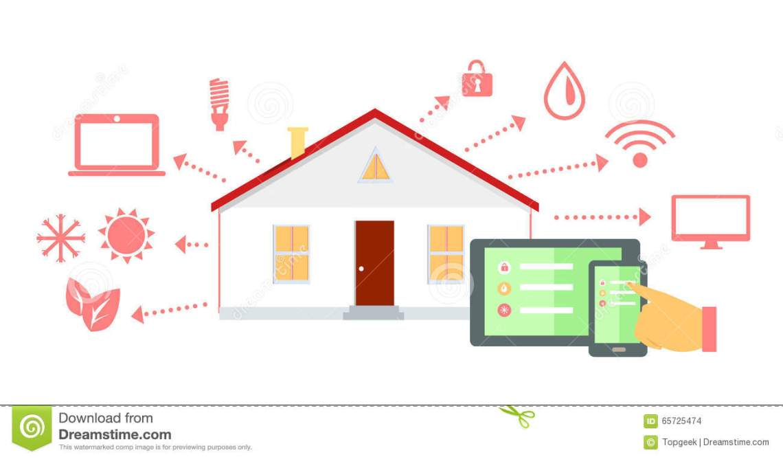 Image Result For Securing Iot For Smart Home System