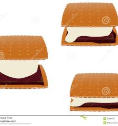 smore cartoons illustrations vector stock images 25 pictures to download from cartoondealer com [ 1300 x 1067 Pixel ]