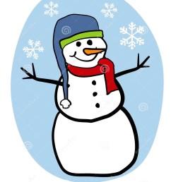 snowman clip art [ 1173 x 1300 Pixel ]