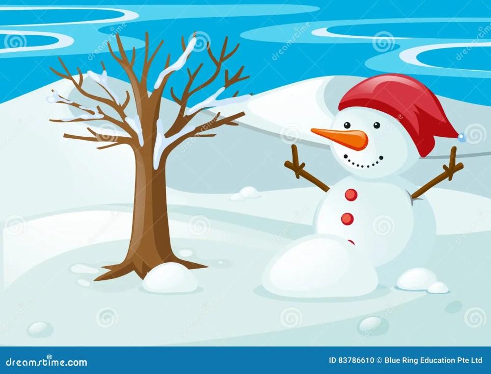 medium resolution of snowman in the snow field