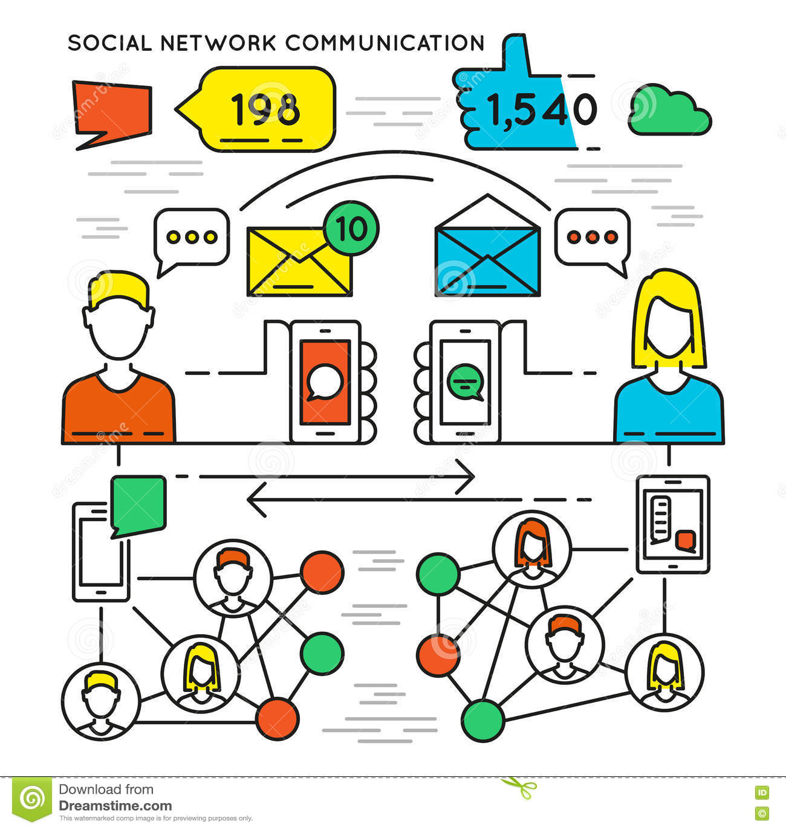social network communication poster