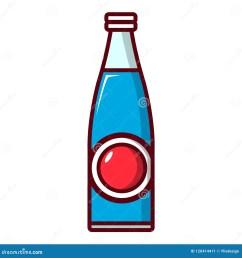 soda bottle icon cartoon style [ 1300 x 1390 Pixel ]