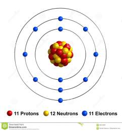 sodium stock illustration illustration of rendering 83614893 sodium protons sodium neutron diagram [ 1300 x 1380 Pixel ]