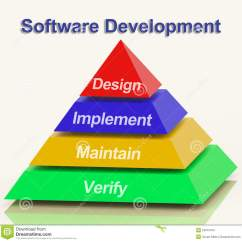 Lighting Architecture Diagram Weg Capacitor Wiring Software Development Pyramid Stock Images - Image: 24615794