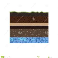 Horizon Diagram Soil Formation Honeywell Dt90e Room Thermostat Wiring And Groundwater Stock Vector Image 85578250