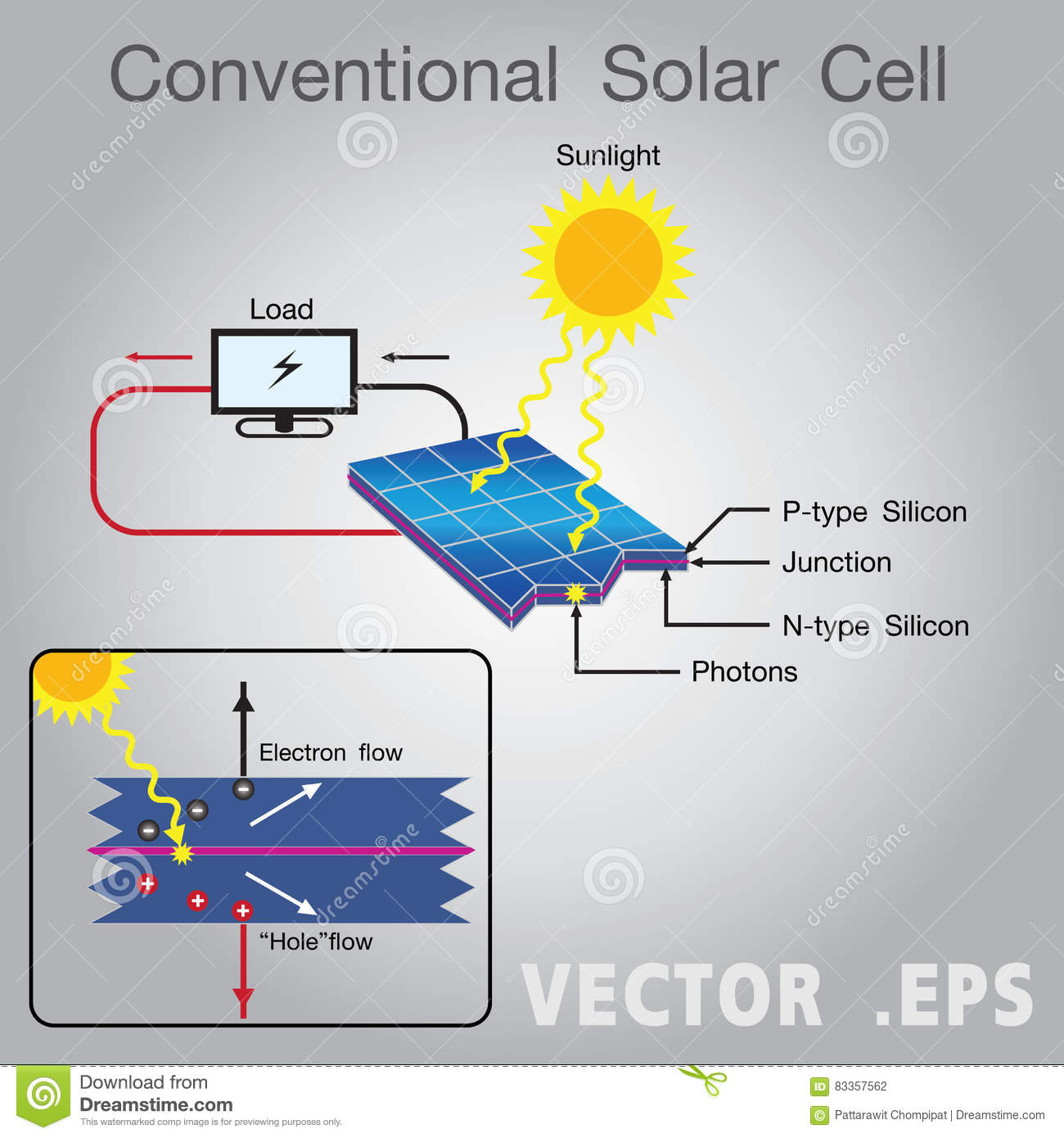 diagram of cellular energy 2009 jeep wrangler radio wiring solar cell education infographic vector design