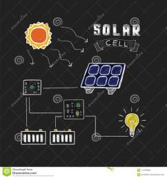 solar cell system with simple circuit diagram [ 1300 x 1390 Pixel ]