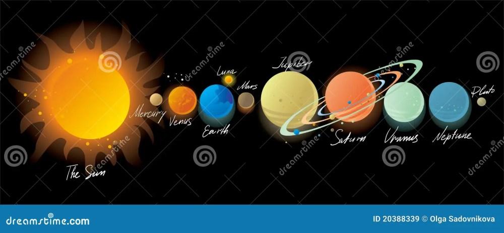 medium resolution of solar system