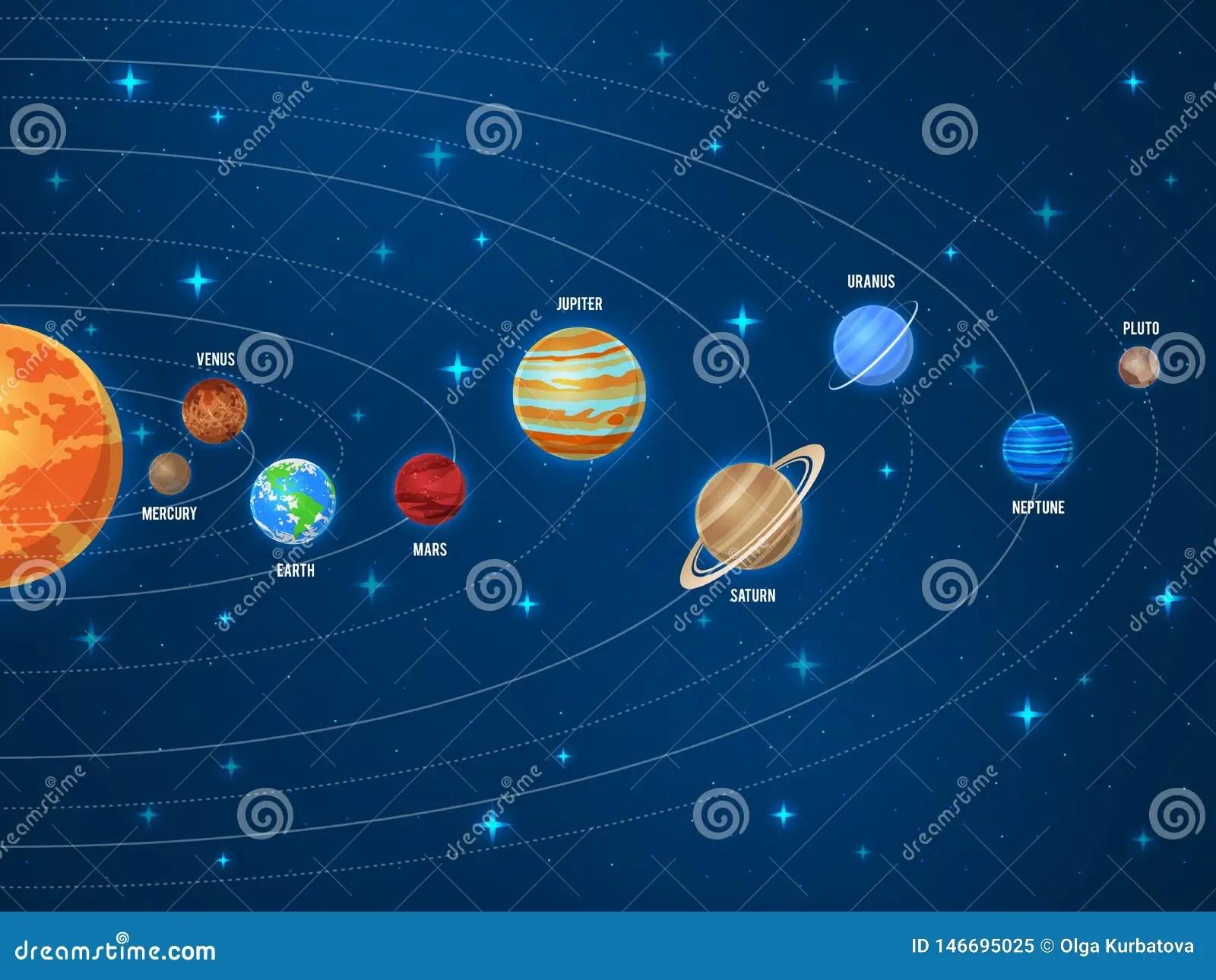 Solar System Galaxy Sun System Solar Scheme Planets Space