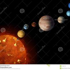 Diagram Of The Planets In Order Triumph Bonneville Wiring Solar System Illustration Stock