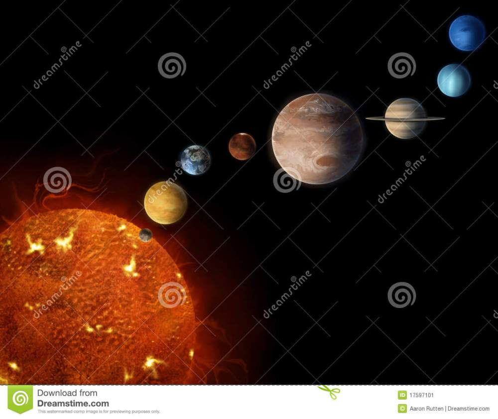 medium resolution of an illustrated diagram showing the order of planets in our solar system