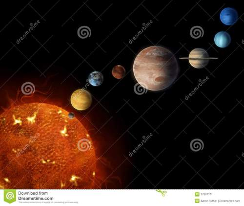 small resolution of an illustrated diagram showing the order of planets in our solar system
