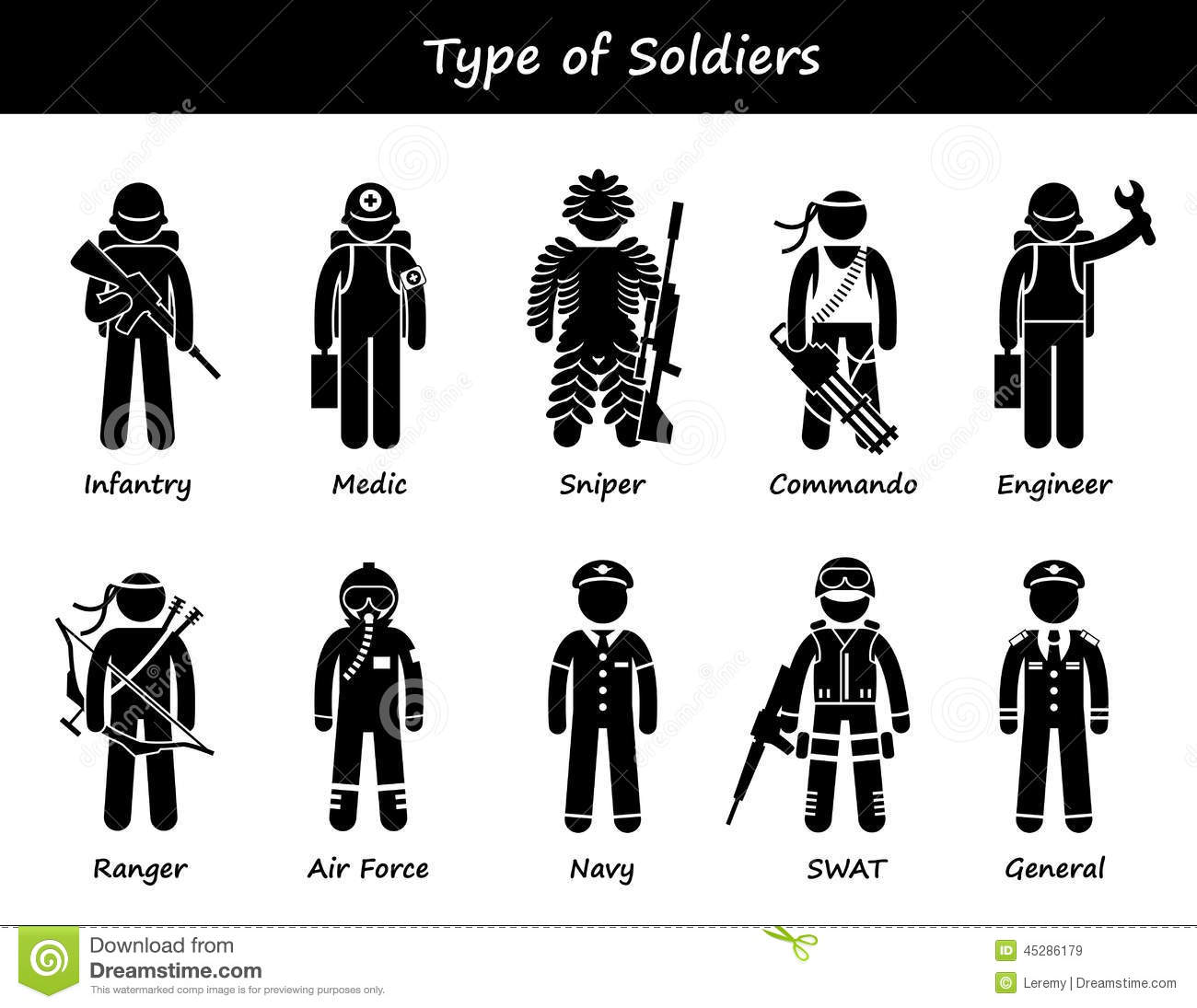 Soldat Types Et Icones De Cliparts De Classe Illustration