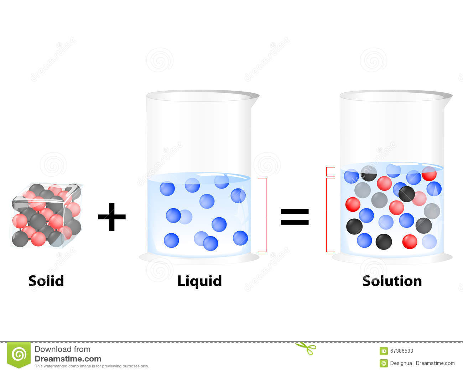 Solution Solid In Liquid Stock Vector Illustration Of