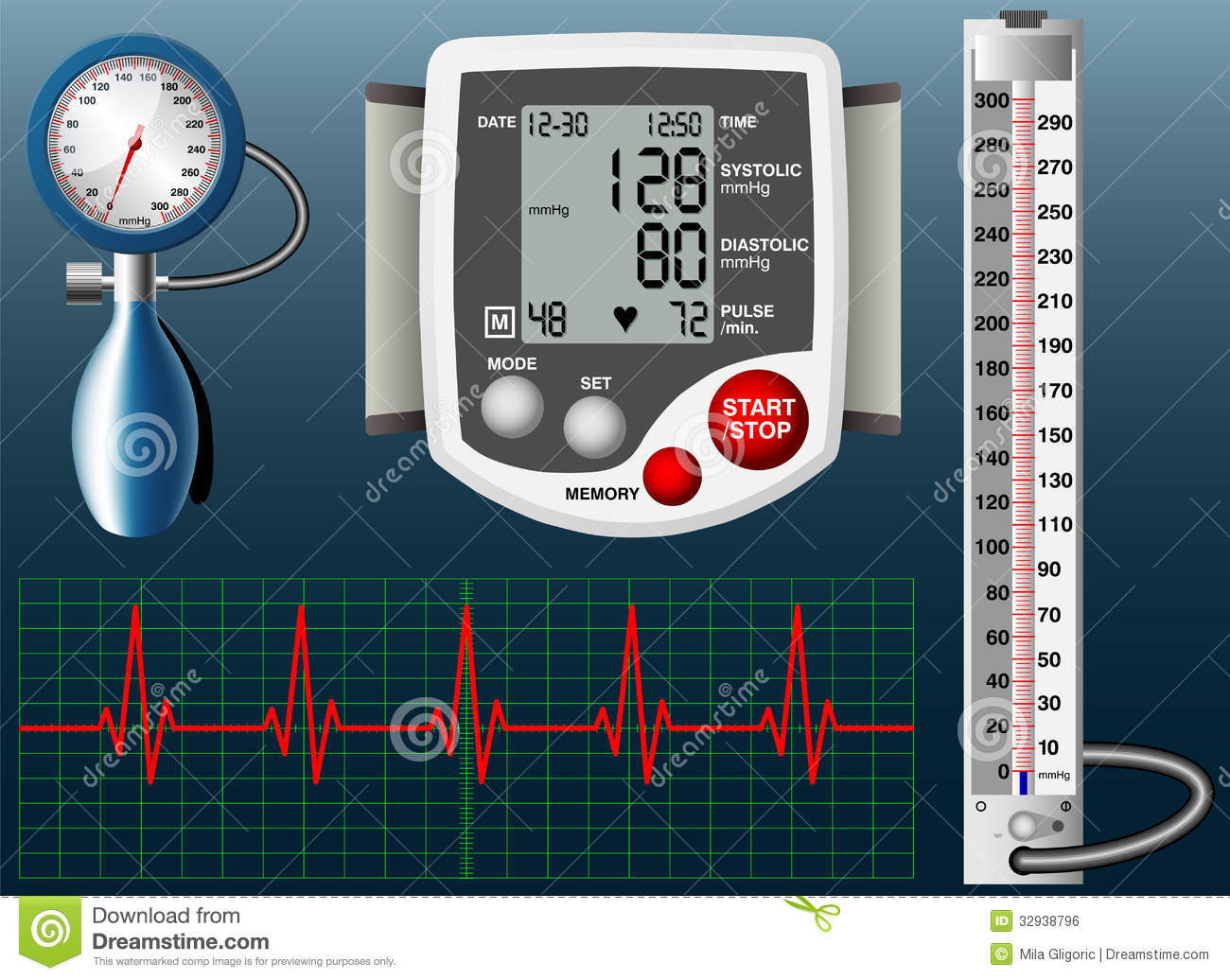Sphygmomanometer stock photo Image of health exam meter