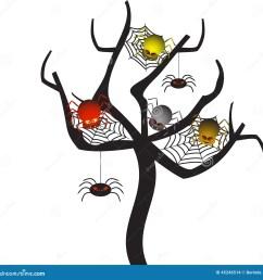 spooky spider webs tree tree vector [ 1300 x 1370 Pixel ]