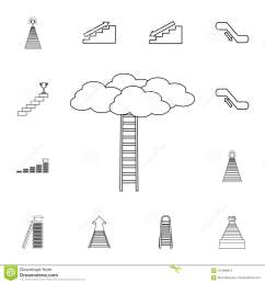 stairway to the clouds icon detailed set of stair icons premium graphic design  [ 1300 x 1390 Pixel ]