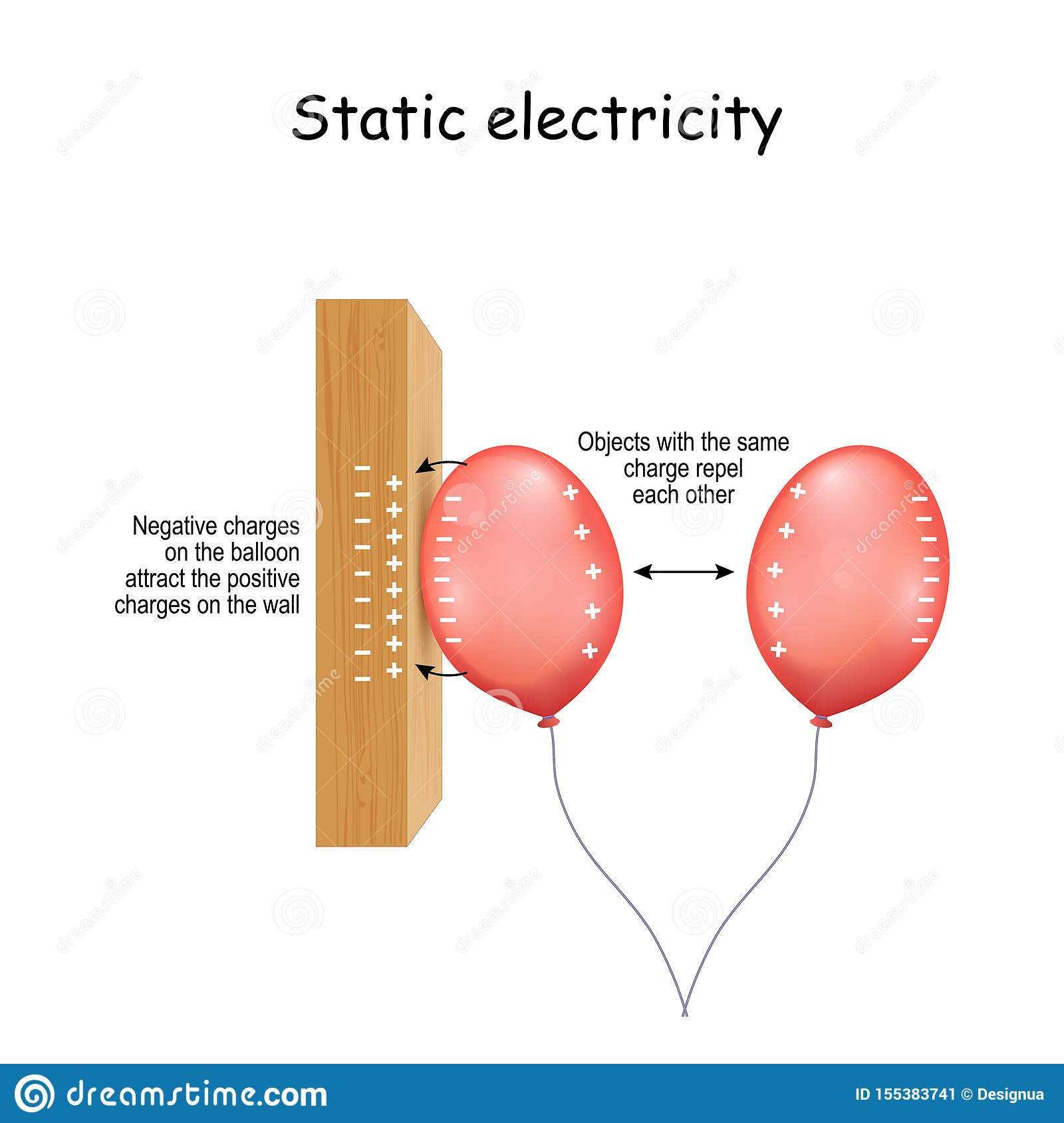 Static Electricity Wall And Two Balloons Stock Vector
