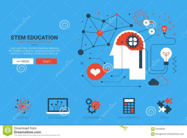 Stem Website Concept Stock Vector - 64949092