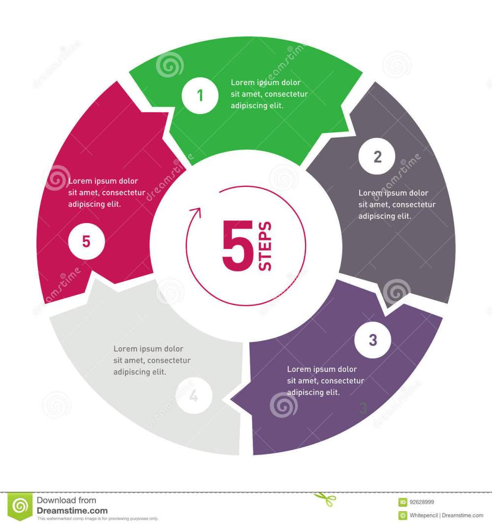 medium resolution of 5 step process circle infographic template for diagram annual report presentation chart web design
