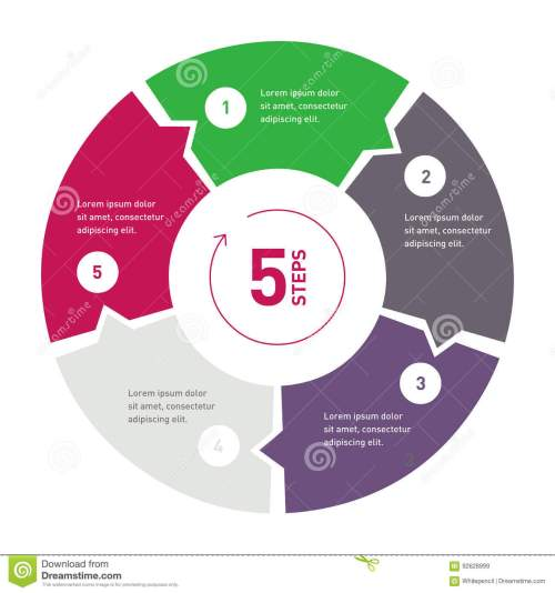 small resolution of 5 step process circle infographic template for diagram annual report presentation chart web design