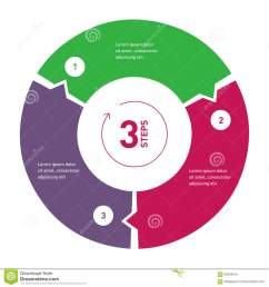 3 step process circle infographic template for diagram annual report presentation chart web design  [ 1300 x 1390 Pixel ]