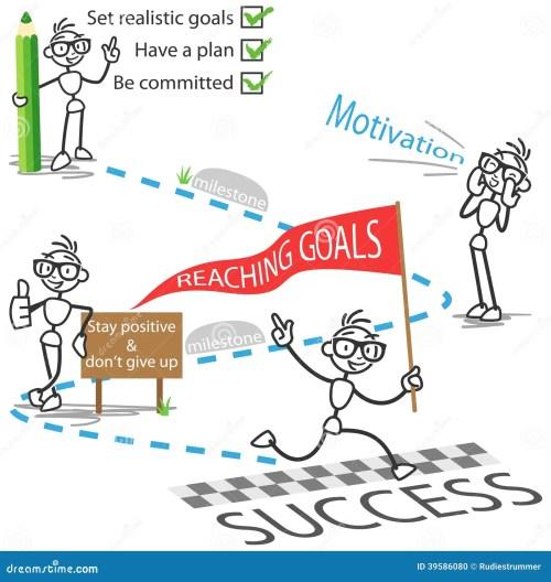 small resolution of stick figure stickman reaching goals success motivation