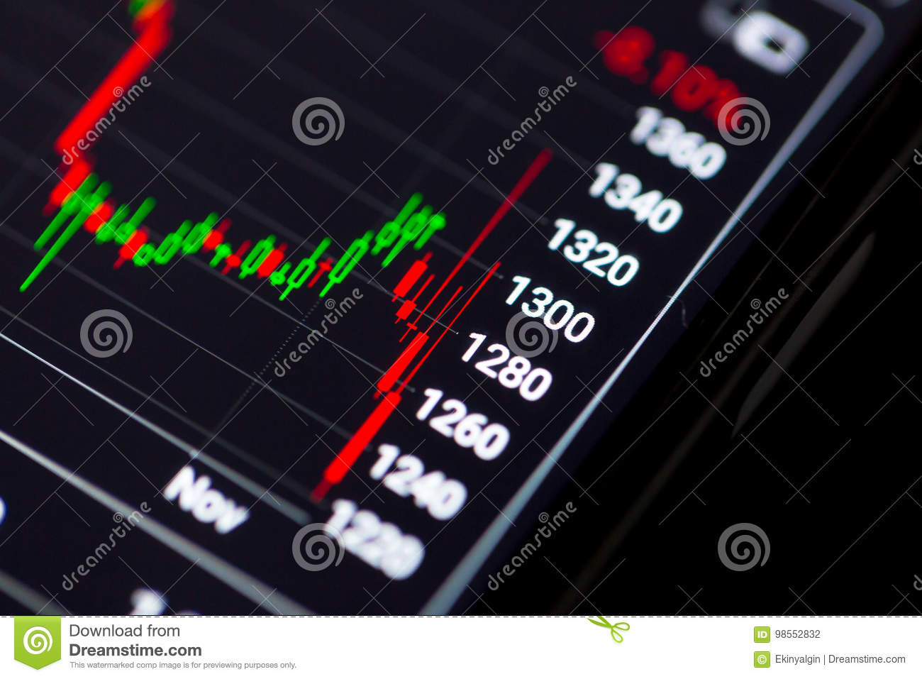 hight resolution of business and trading finance contept stock exchange market chart view on smart phone screen