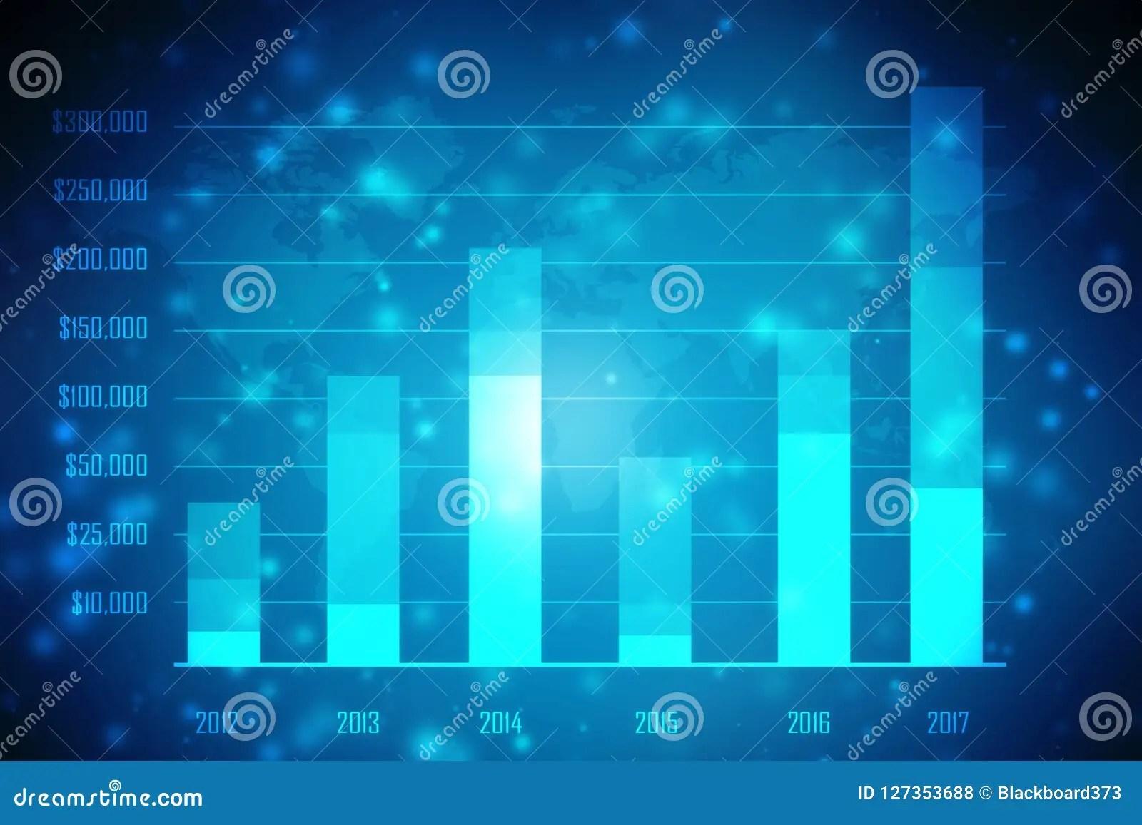 stock market chart business
