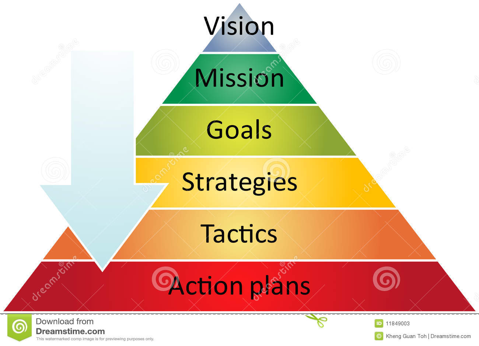 strategic planning framework diagram neutrik speakon wiring diagrams strategy pyramid management stock illustration