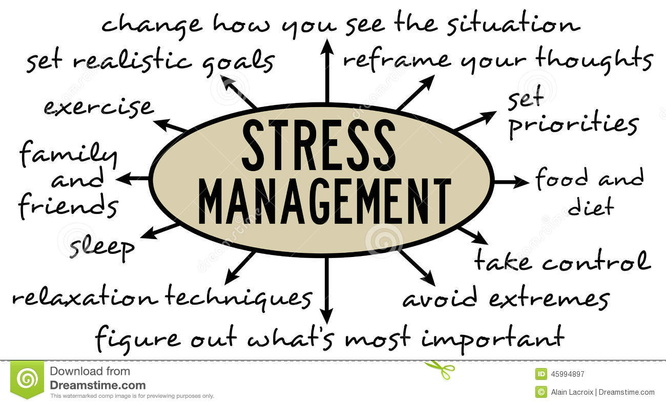 Stress Management Stock Illustration Illustration Of