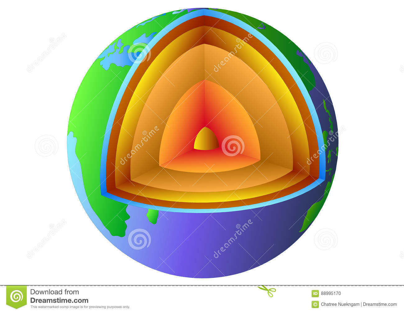 hight resolution of the interior structure of the earth is layered in spherical art for graphic or website layout